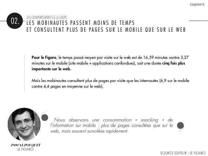 LES COMPORTEMENTS À LA LOUPE02.    LES MOBINAUTES PASSENT MOINS DE TEMPS       ET CONSULTENT PLUS DE PAGES SUR LE MOBILE Q...
