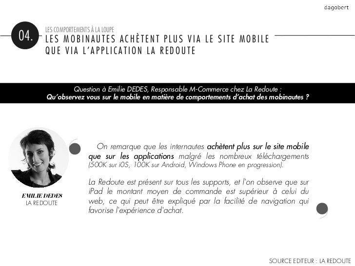 LES COMPORTEMENTS À LA LOUPE04.    LES MOBINAUTES ACHÈTENT PLUS VIA LE SITE MOBILE       QUE VIA L'APPLICATION LA REDOUTE ...