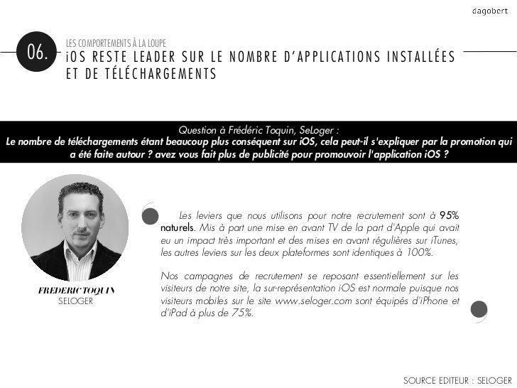 LES COMPORTEMENTS À LA LOUPE    06.      iOS RESTE LEADER SUR LE NOMBRE D'APPLICATIONS INSTALLÉES             ET DE TÉLÉCH...