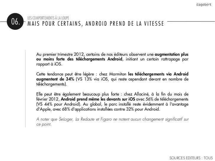 LES COMPORTEMENTS À LA LOUPE06.   MAIS POUR CERTAINS, ANDROID PREND DE LA VITESSE            Au premier trimestre 2012, ce...