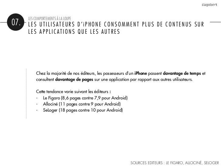 LES COMPORTEMENTS À LA LOUPE07.   LES UTILISATEURS D'iPHONE CONSOMMENT PLUS DE CONTENUS SUR      LES APPLICATIONS QUE LES ...