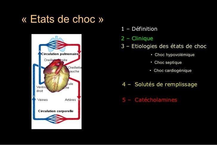 «Etats de choc »  4 –  Solutés de remplissage 5 –  Catécholamines 1 – Définition 2 – Clinique 3 – Etiologies des états de...