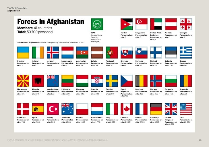 The World's conflicts Afghanistan Forces