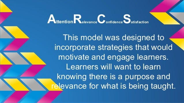 A  ttention  R  elevance  C  onfidence  S  atisfaction  This model was designed to incorporate strategies that would motiv...