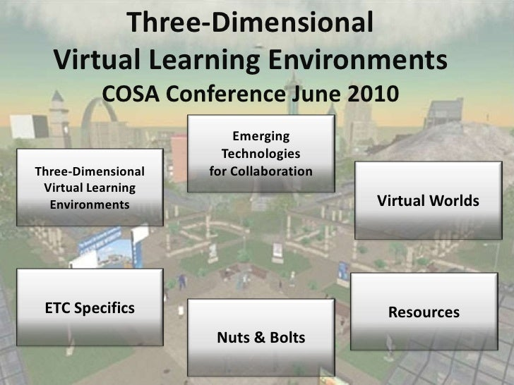 Three-Dimensional<br />Virtual Learning Environments<br />COSA Conference June 2010<br />Emerging Technologies<br />for Co...