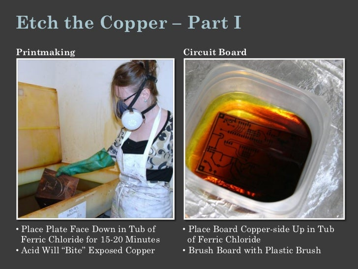 Etch the Copper – Part IPrintmaking                           Circuit Board• Place Plate Face Down in Tub of     • Place B...