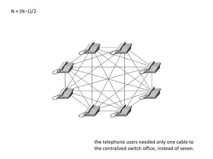 ETE405-lec3.pdf