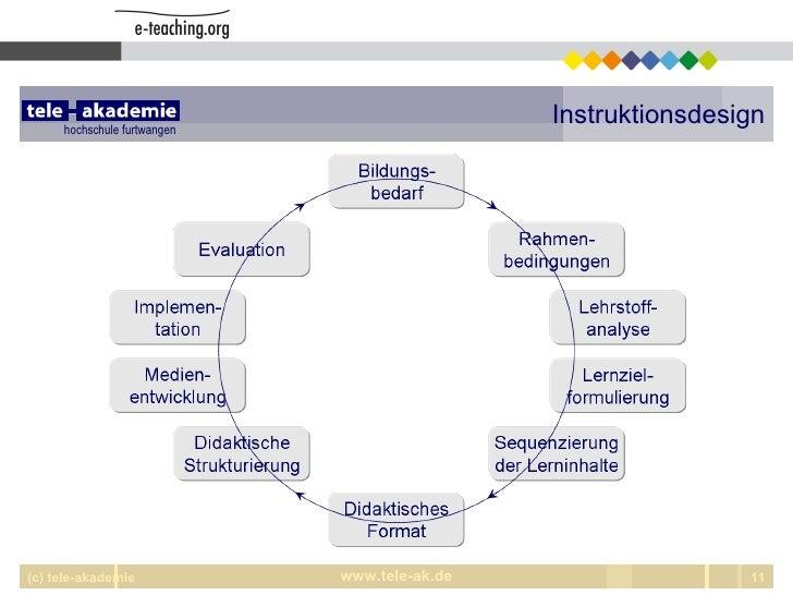 Instruktionsdesign (c) tele-akademie