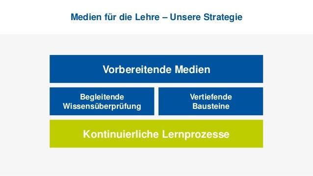 Kontinuierliche Lernprozesse Vorbereitende Medien Begleitende Wissensüberprüfung Vertiefende Bausteine Medien für die Lehr...