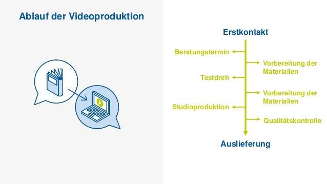 Erstkontakt Auslieferung Ablauf der Videoproduktion Beratungstermin Vorbereitung der Materialien Testdreh Vorbereitung der...
