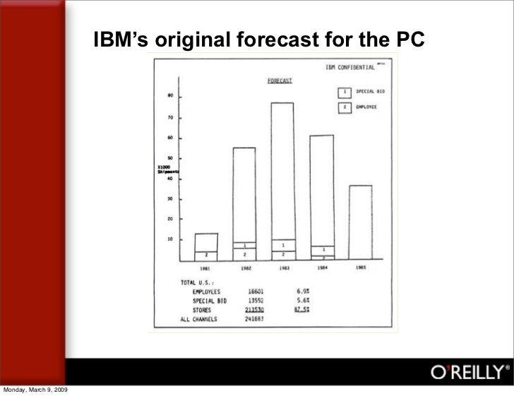 IBM's original forecast for the PC     Monday, March 9, 2009