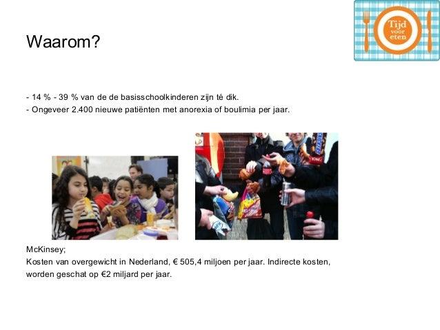 ' Eten op scholen ' , 25 01-1.05 1plus  2-_ Slide 2