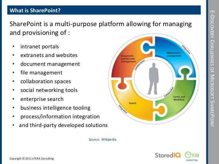 E-Discovery Challenges of Microsoft SharePoint