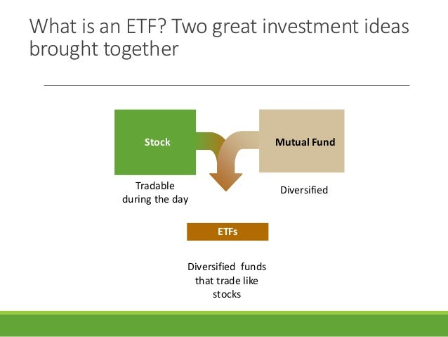 Exchange Traded Funds Etfs