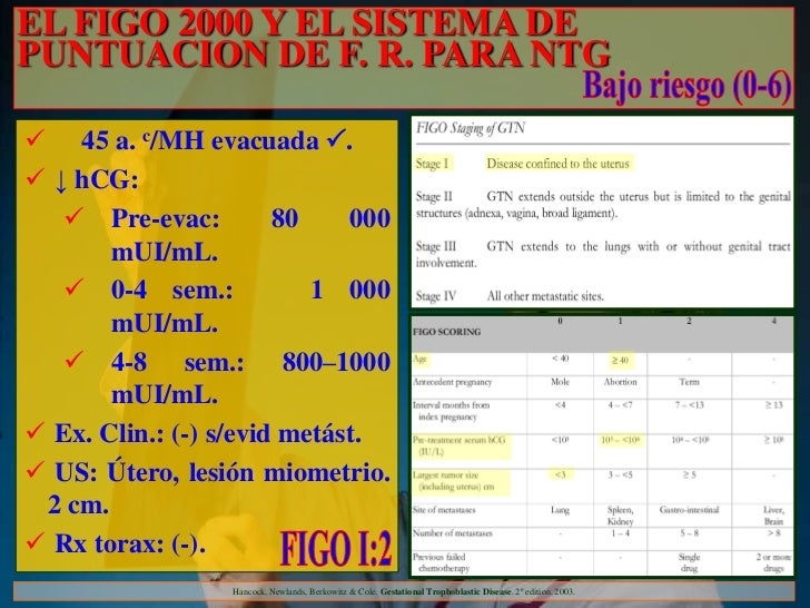 EL FIGO 2000 Y EL SISTEMA DEPUNTUACION DE F. R. PARA NTG 45 a. c/MH evacuada . ↓ hCG:    Pre-evac:         80    000  ...
