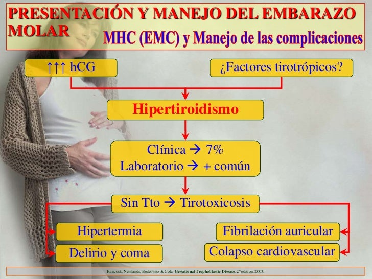 PRESENTACIÓN Y MANEJO DEL EMBARAZOMOLAR   ↑↑↑ hCG                                                                   ¿Facto...