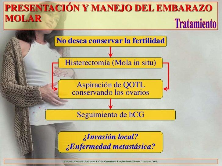 PRESENTACIÓN Y MANEJO DEL EMBARAZOMOLAR        No desea conservar la fertilidad           Histerectomía (Mola in situ)    ...