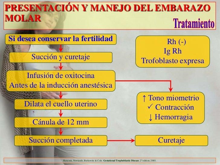 PRESENTACIÓN Y MANEJO DEL EMBARAZOMOLARSi desea conservar la fertilidad                                                   ...