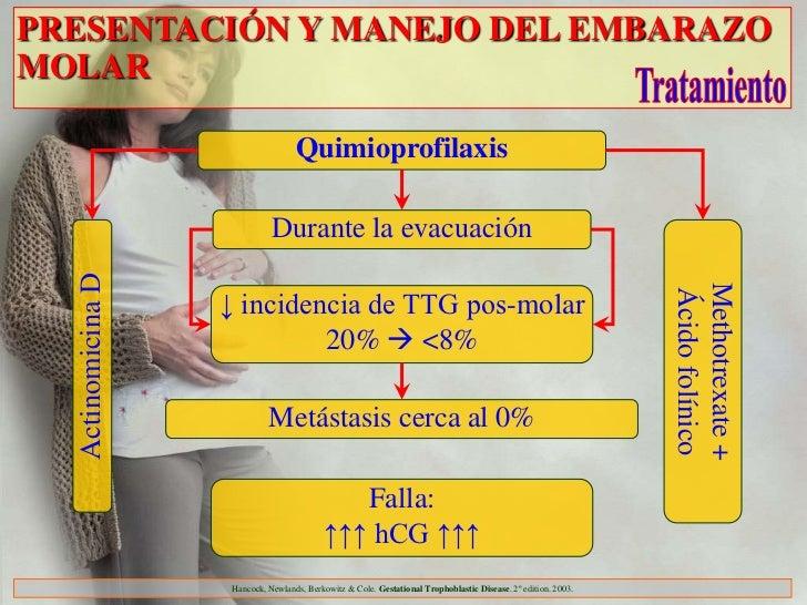 PRESENTACIÓN Y MANEJO DEL EMBARAZOMOLAR                                    Quimioprofilaxis                              D...
