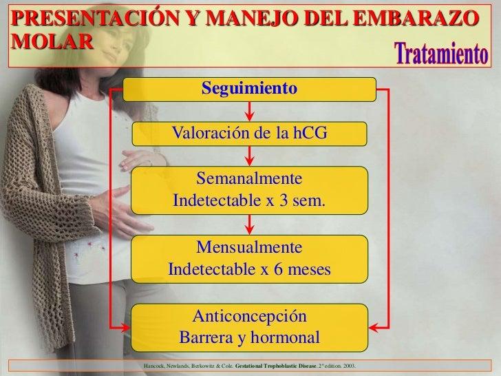 PRESENTACIÓN Y MANEJO DEL EMBARAZOMOLAR                                 Seguimiento                    Valoración de la hC...