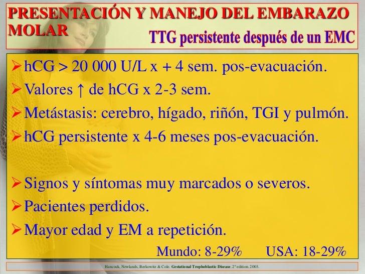PRESENTACIÓN Y MANEJO DEL EMBARAZOMOLARhCG > 20 000 U/L x + 4 sem. pos-evacuación.Valores ↑ de hCG x 2-3 sem.Metástasis...