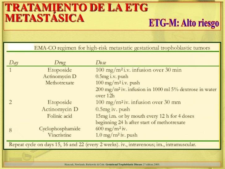 TRATAMIENTO DE LA ETGMETASTÁSICA        Hancock, Newlands, Berkowitz & Cole. Gestational Trophoblastic Disease. 2º edition...