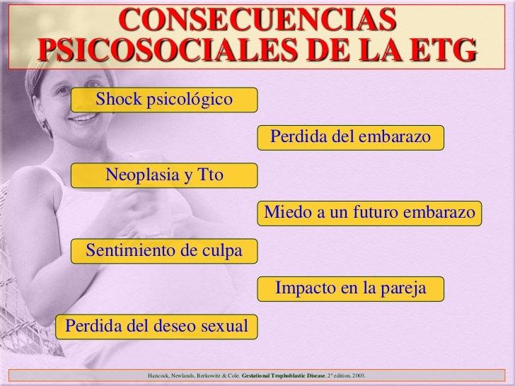 CONSECUENCIASPSICOSOCIALES DE LA ETG     Shock psicológico                                                            Perd...