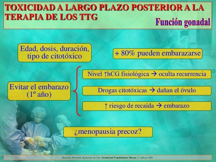 TOXICIDAD A LARGO PLAZO POSTERIOR A LATERAPIA DE LOS TTG   Edad, dosis, duración,     tipo de citotóxico                  ...