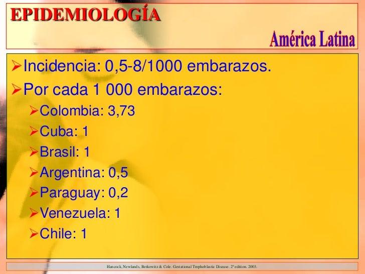 EPIDEMIOLOGÍAIncidencia: 0,5-8/1000 embarazos.Por cada 1 000 embarazos:  Colombia: 3,73  Cuba: 1  Brasil: 1  Argenti...