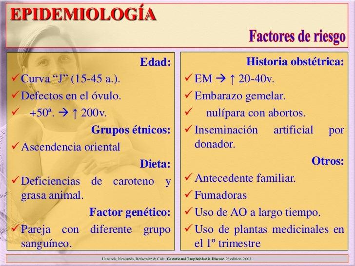 "EPIDEMIOLOGÍA                                       Edad:                                  Historia obstétrica:Curva ""J"" ..."