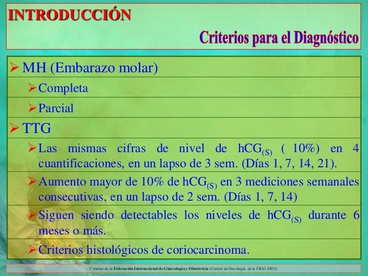 INTRODUCCIÓN MH (Embarazo molar)   Completa   Parcial TTG   Las mismas cifras de nivel de hCG(S) ( 10%) en 4    cuant...