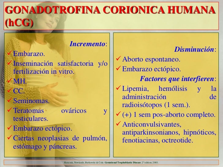 GONADOTROFINA CORIONICA HUMANA(hCG)                      Incremento:                                                      ...