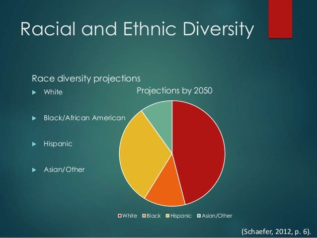 diversity eth 125 Terrell eth / 125 jones-burel final project this class has been challenging in many ways and has encouraged me to look at ethics and cultural diversity in many different ways the report must be 6 to10 pages in length and formatted according to apa style.