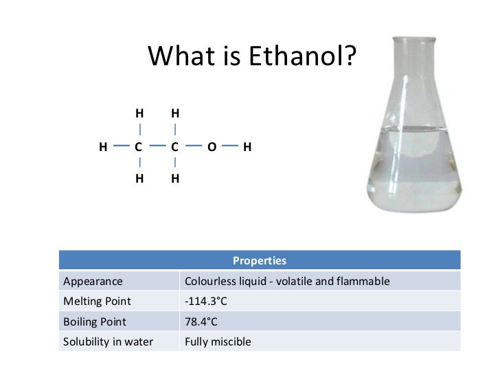 What Is Ethanol >> Ethanol An Introduction To The Alcohol