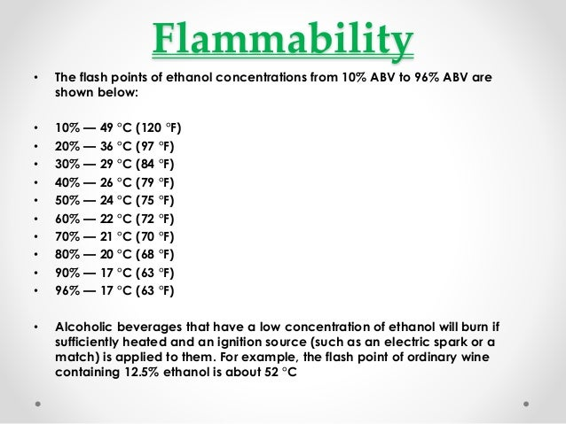 how to prepare 95 ethanol