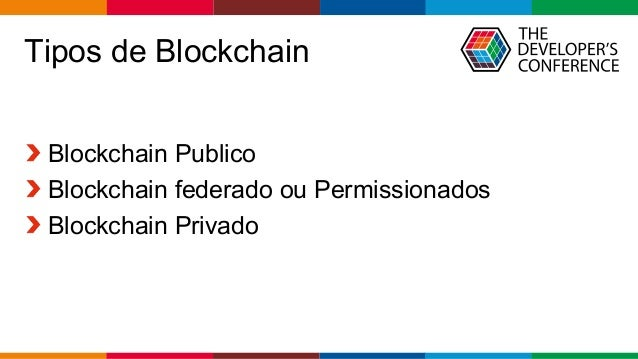 Globalcode – Open4education Tipos de Blockchain Blockchain Publico Blockchain federado ou Permissionados Blockchain Privado