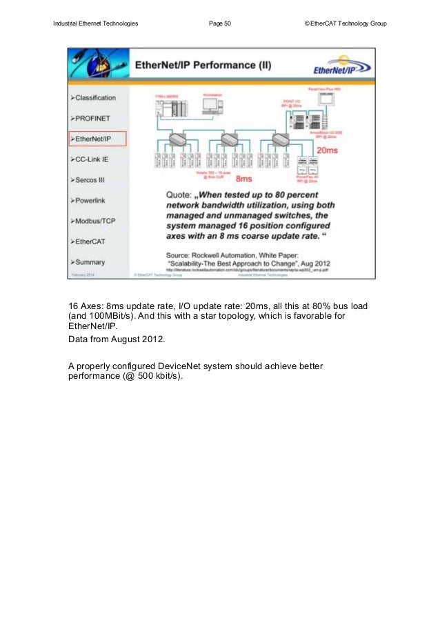 Ethercat org industrial ethernet technologies