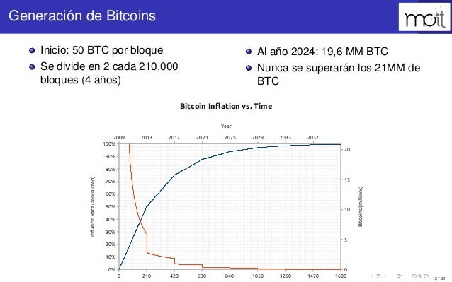 12 / 80 Generación de Bitcoins Inicio: 50 BTC por bloque Se divide en 2 cada 210,000 bloques (4 años) Al año 2024: 19,6 MM...
