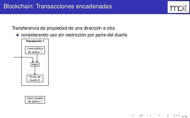15 / 80 Blockchain: Transacciones encadenadas Transferencia de propiedad de una dirección a otra considerando uso sin rest...