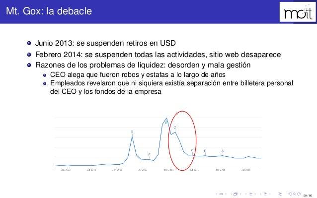 50 / 80 Mt. Gox: la debacle Junio 2013: se suspenden retiros en USD Febrero 2014: se suspenden todas las actividades, siti...
