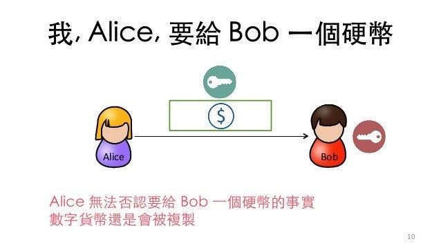 )A Sd D   10 Alice Bob 7UR N p 8 Kfm 本e 點本 hu 明學 密文