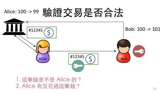 P 13 Alice Bob #12345  ⾼ hgh7UR Ne + 7UR Nk ⾼ #12345 Alice:100->99 Bob:100->101