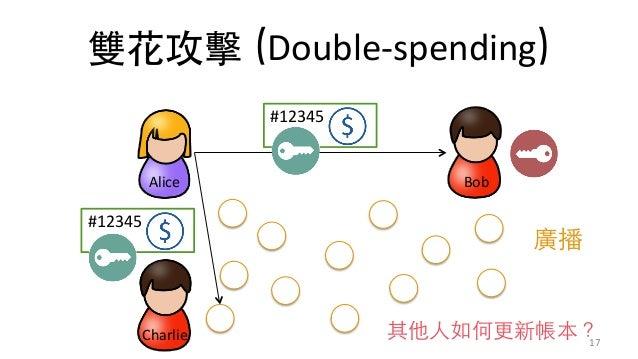 Double-spending 17 Alice Bob #12345 #12345 Charlie l 來 全