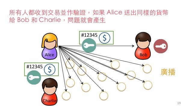 19 Alice Bob #12345 #12345 Charlie klv r 多 博 7UR N在 e點本 8 K 9 J URN ou沒