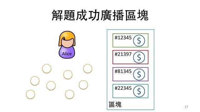 a 27 Alice #12345 #21397 #81345 #22345