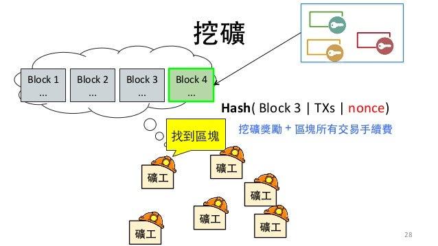 28 Block1 ... Block2 ... Block3 ... Block4 ... r和 Hash(Block3 TXs nonce)   o e 區塊
