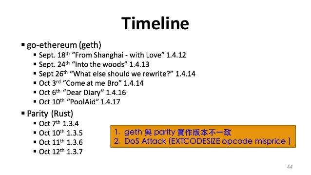 Timeline 44  H rE H pn lO  ,D )HH @ +1, DE D B GE