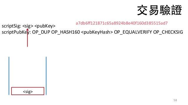 58 scriptSig:<sig><pubKey> scriptPubKey:OP_DUPOP_HASH160<pubKeyHash>OP_EQUALVERIFYOP_CHECKSIG <sig> a7db6ff12187...