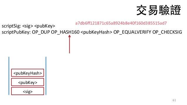 61 scriptSig:<sig><pubKey> scriptPubKey:OP_DUPOP_HASH160<pubKeyHash>OP_EQUALVERIFYOP_CHECKSIG <sig> a7db6ff12187...