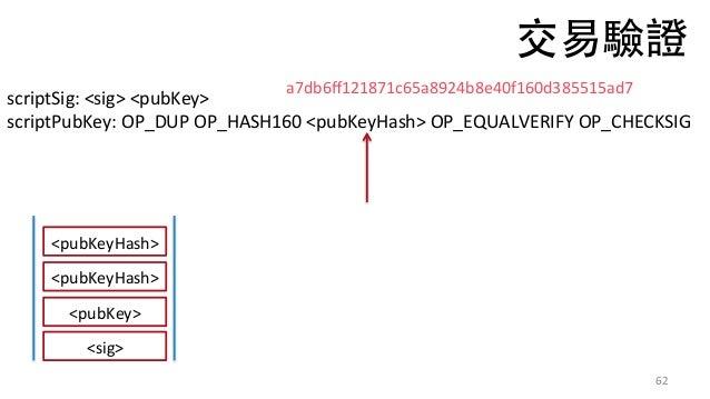 62 scriptSig:<sig><pubKey> scriptPubKey:OP_DUPOP_HASH160<pubKeyHash>OP_EQUALVERIFYOP_CHECKSIG <sig> a7db6ff12187...